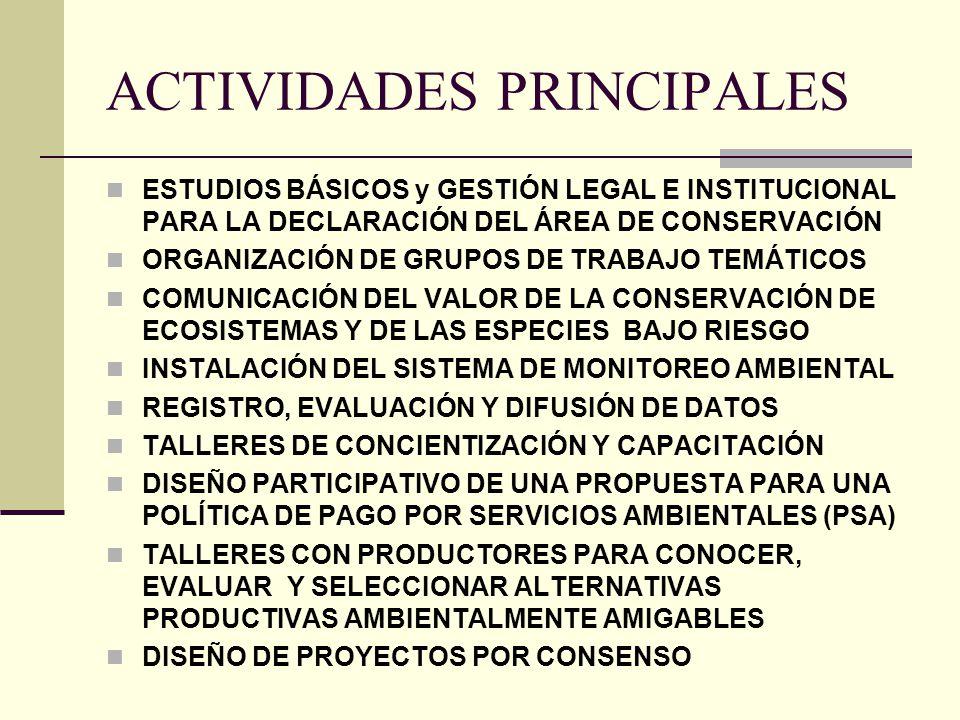 ACTIVIDADES PRINCIPALES ESTUDIOS BÁSICOS y GESTIÓN LEGAL E INSTITUCIONAL PARA LA DECLARACIÓN DEL ÁREA DE CONSERVACIÓN ORGANIZACIÓN DE GRUPOS DE TRABAJO TEMÁTICOS COMUNICACIÓN DEL VALOR DE LA CONSERVACIÓN DE ECOSISTEMAS Y DE LAS ESPECIES BAJO RIESGO INSTALACIÓN DEL SISTEMA DE MONITOREO AMBIENTAL REGISTRO, EVALUACIÓN Y DIFUSIÓN DE DATOS TALLERES DE CONCIENTIZACIÓN Y CAPACITACIÓN DISEÑO PARTICIPATIVO DE UNA PROPUESTA PARA UNA POLÍTICA DE PAGO POR SERVICIOS AMBIENTALES (PSA) TALLERES CON PRODUCTORES PARA CONOCER, EVALUAR Y SELECCIONAR ALTERNATIVAS PRODUCTIVAS AMBIENTALMENTE AMIGABLES DISEÑO DE PROYECTOS POR CONSENSO