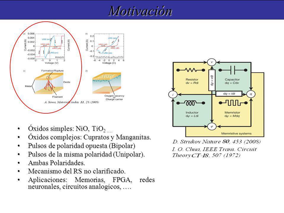 Motivación Óxidos simples: NiO, TiO 2 ….Óxidos simples: NiO, TiO 2 ….