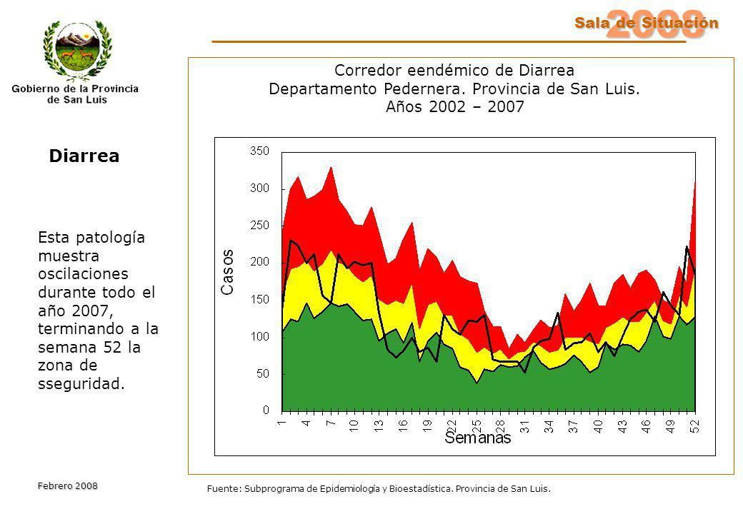 2008 Sala de Situación Sala de Situación Febrero 2008 Fuente: Subprograma de Epidemiología y Bioestadística. Provincia de San Luis. Corredor eendémico
