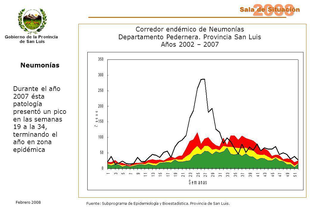 2008 Sala de Situación Sala de Situación Febrero 2008 Fuente: Subprograma de Epidemiología y Bioestadística. Provincia de San Luis. Corredor endémico