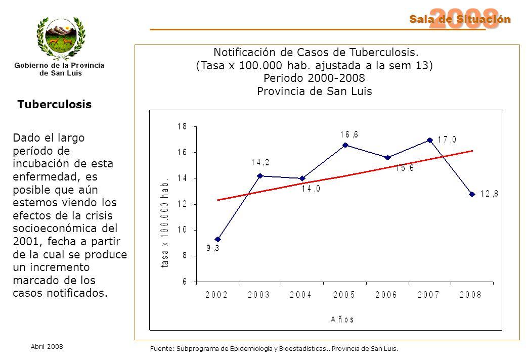 2008 Sala de Situación Abril 2008 Fuente: Subprograma de Epidemiología y Bioestadísticas..