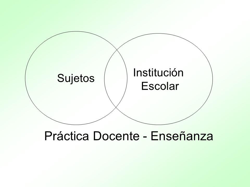 Sujetos Institución Escolar Práctica Docente - Enseñanza