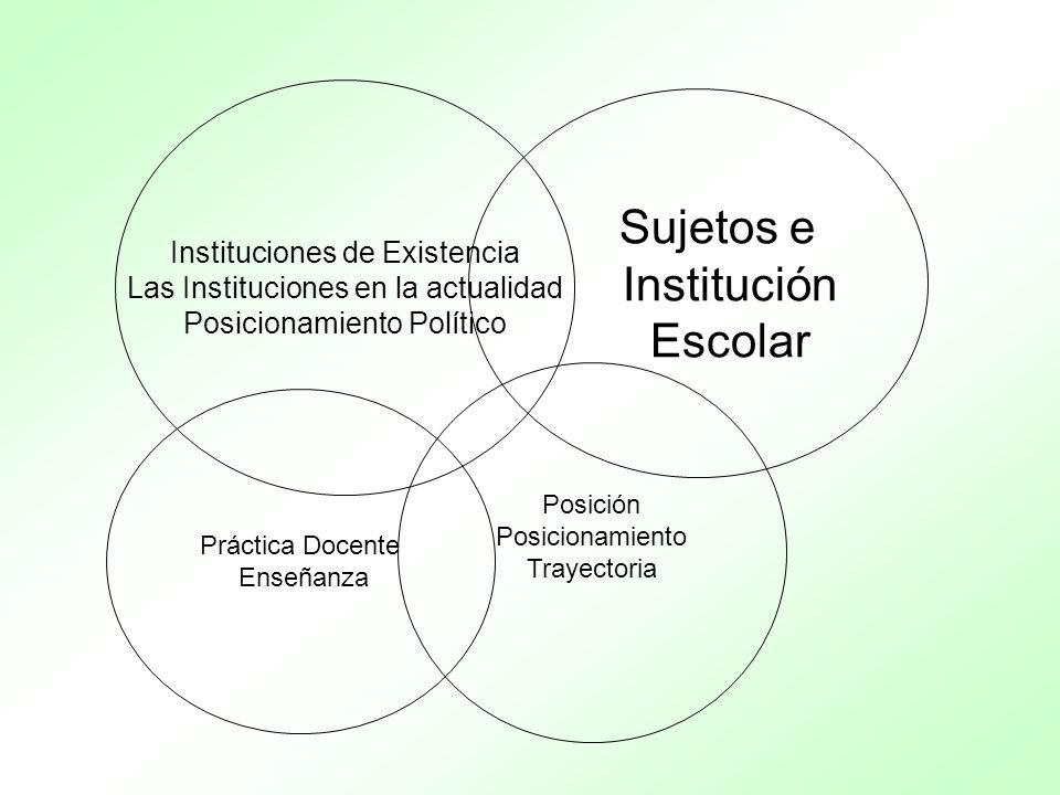 Sujetos e Institución Escolar Instituciones de Existencia Las Instituciones en la actualidad Posicionamiento Político Posición Posicionamiento Trayect