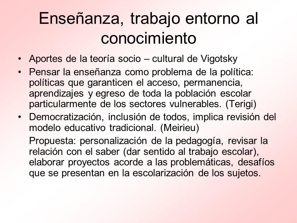Enseñanza, trabajo entorno al conocimiento Aportes de la teoría socio – cultural de Vigotsky Pensar la enseñanza como problema de la política: polític