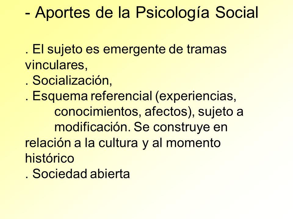 - Aportes de la Psicología Social. El sujeto es emergente de tramas vinculares,. Socialización,. Esquema referencial (experiencias, conocimientos, afe
