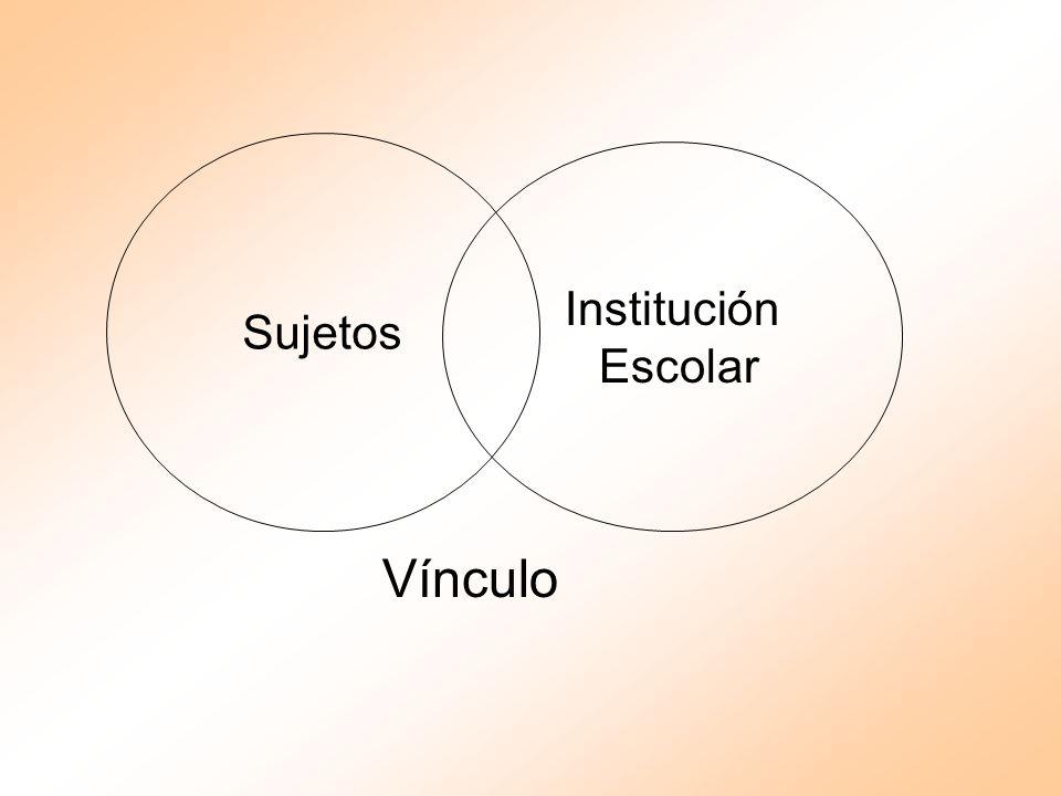Sujetos – Instituciones escolares, práctica docente, enseñanza Especificidad: transmisión de la cultura, trabajo en torno al conocimiento; incluye procesos de enseñanza y aprendizaje.