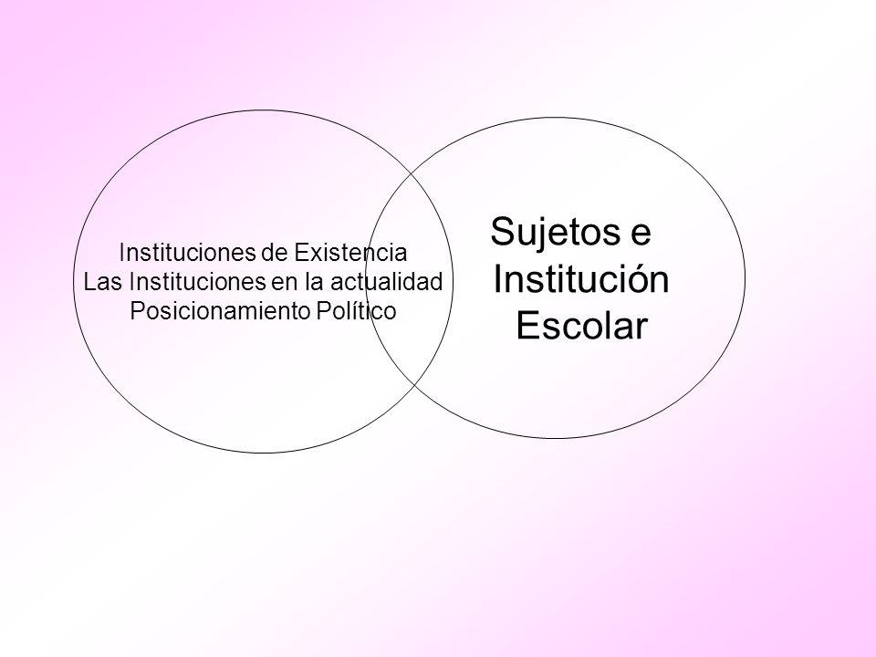 Sujetos e Institución Escolar Instituciones de Existencia Las Instituciones en la actualidad Posicionamiento Político