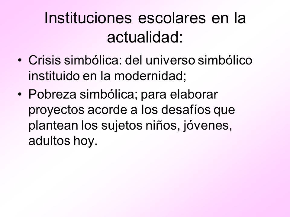 Instituciones escolares en la actualidad: Crisis simbólica: del universo simbólico instituido en la modernidad; Pobreza simbólica; para elaborar proye