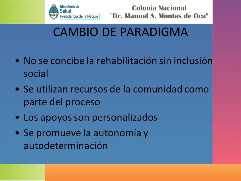 CAMBIO DE PARADIGMA No se concibe la rehabilitación sin inclusión social Se utilizan recursos de la comunidad como parte del proceso Los apoyos son personalizados Se promueve la autonomía y autodeterminación