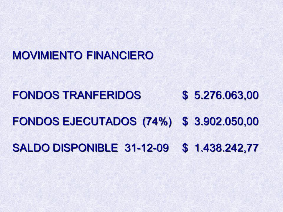 MOVIMIENTO FINANCIERO FONDOS TRANFERIDOS$ 5.276.063,00 FONDOS EJECUTADOS (74%)$ 3.902.050,00 SALDO DISPONIBLE 31-12-09 $ 1.438.242,77