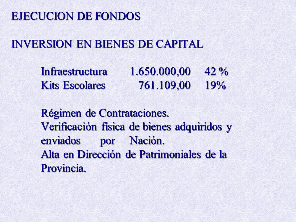 EJECUCION DE FONDOS INVERSION EN BIENES DE CAPITAL Infraestructura 1.650.000,00 42 % Kits Escolares 761.109,00 19% Régimen de Contrataciones. Verifica