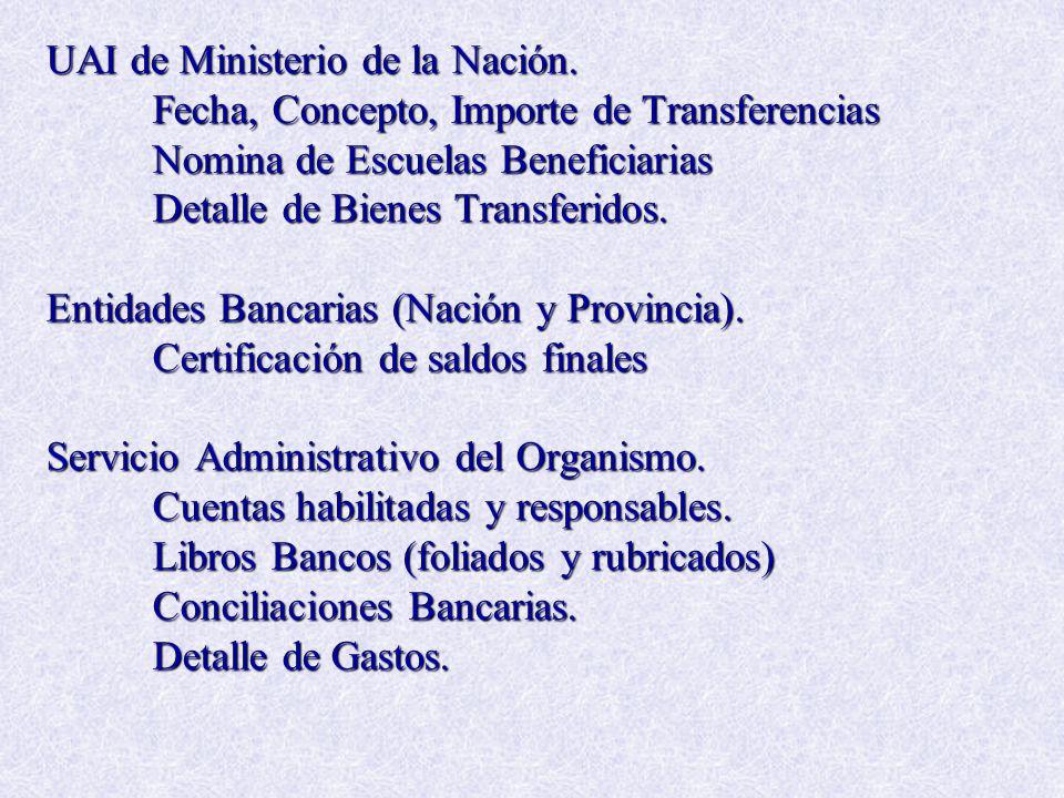 UAI de Ministerio de la Nación. Fecha, Concepto, Importe de Transferencias Nomina de Escuelas Beneficiarias Detalle de Bienes Transferidos. Entidades