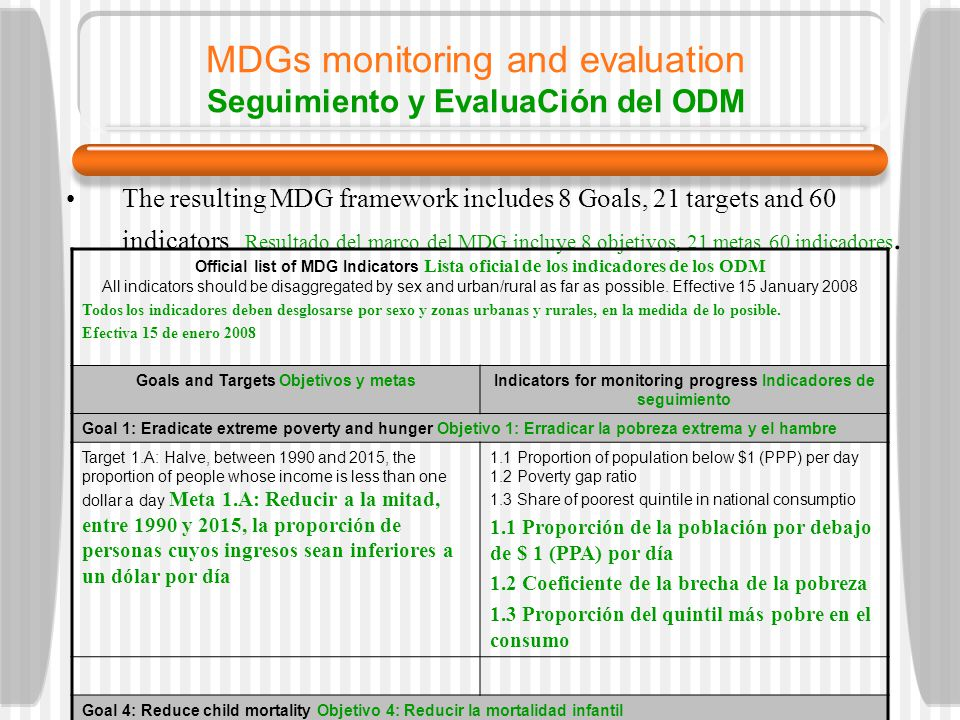 MDGs monitoring and evaluation Seguimiento y EvaluaCión del ODM The resulting MDG framework includes 8 Goals, 21 targets and 60 indicators Resultado del marco del MDG incluye 8 objetivos, 21 metas 60 indicadores.