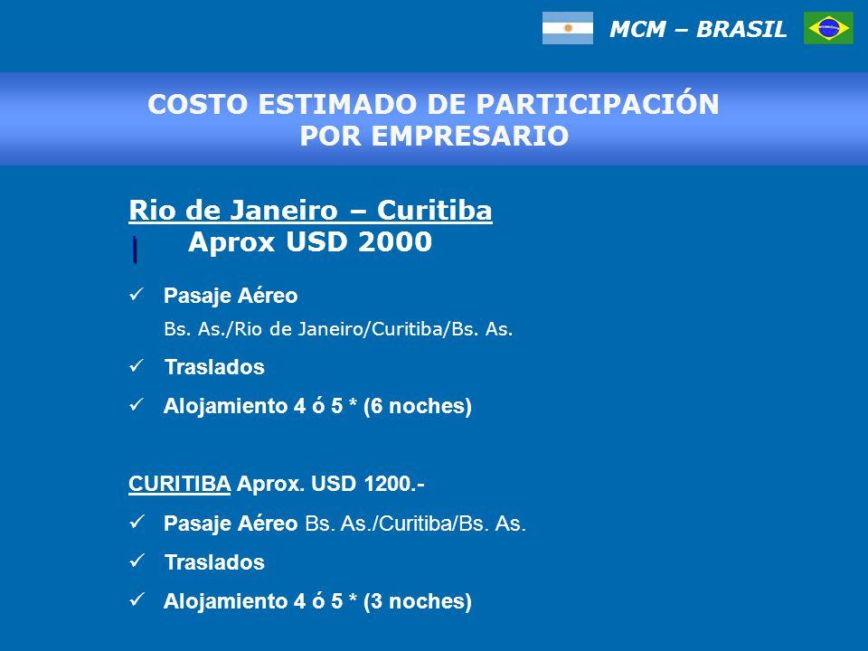 COSTO ESTIMADO DE PARTICIPACIÓN POR EMPRESARIO | Pasaje Aéreo Bs.