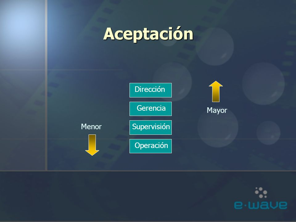 Aceptación Dirección Gerencia Supervisión Operación Mayor Menor