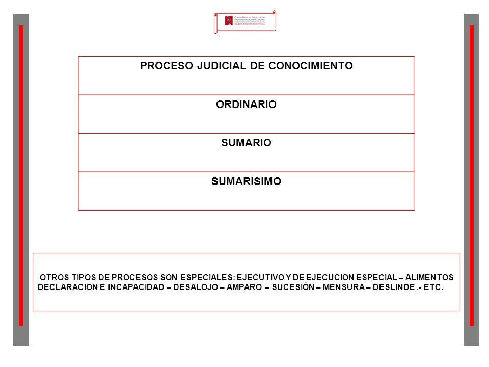 PROCESO JUDICIAL DE CONOCIMIENTO ORDINARIO SUMARIO SUMARISIMO OTROS TIPOS DE PROCESOS SON ESPECIALES: EJECUTIVO Y DE EJECUCION ESPECIAL – ALIMENTOS DECLARACION E INCAPACIDAD – DESALOJO – AMPARO – SUCESIÓN – MENSURA – DESLINDE.- ETC.