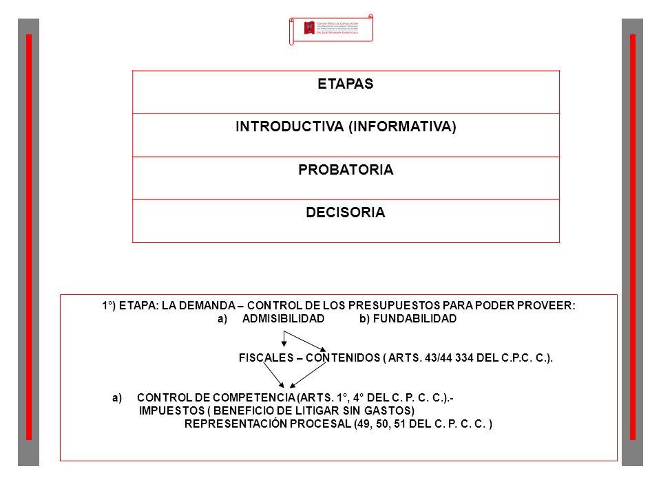 ETAPAS INTRODUCTIVA (INFORMATIVA) PROBATORIA DECISORIA 1°) ETAPA: LA DEMANDA – CONTROL DE LOS PRESUPUESTOS PARA PODER PROVEER: a)ADMISIBILIDAD b) FUND