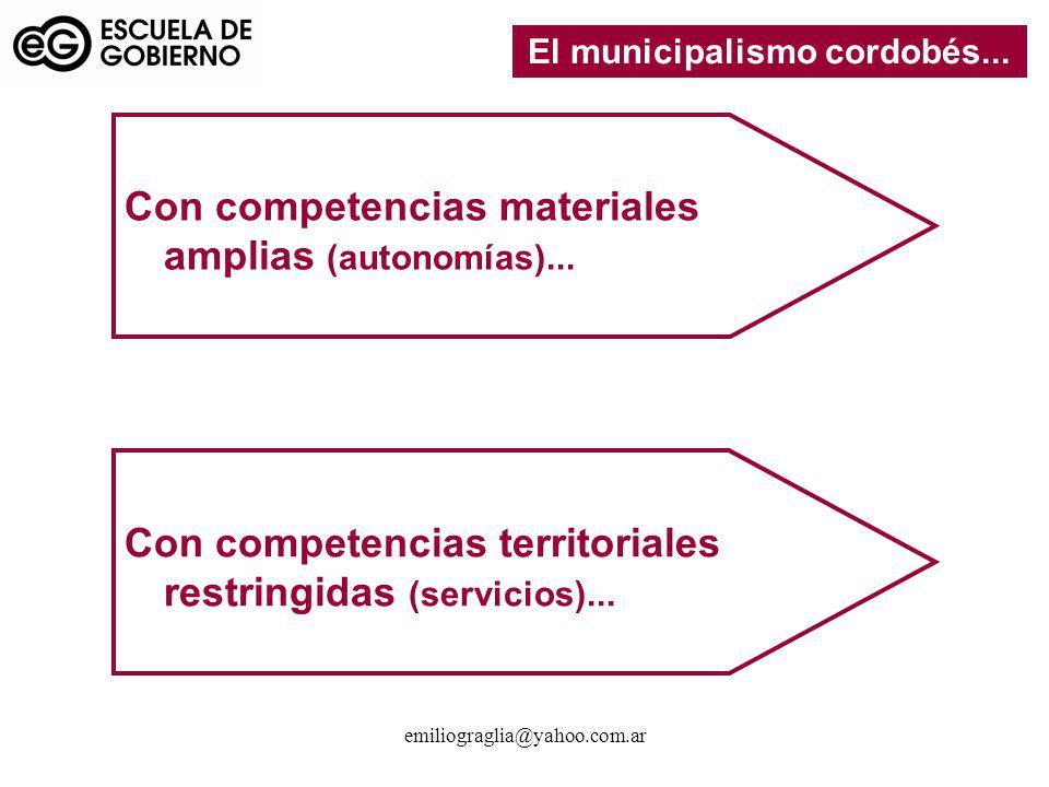 emiliograglia@yahoo.com.ar El municipalismo cordobés... Con competencias materiales amplias (autonomías)... Con competencias territoriales restringida