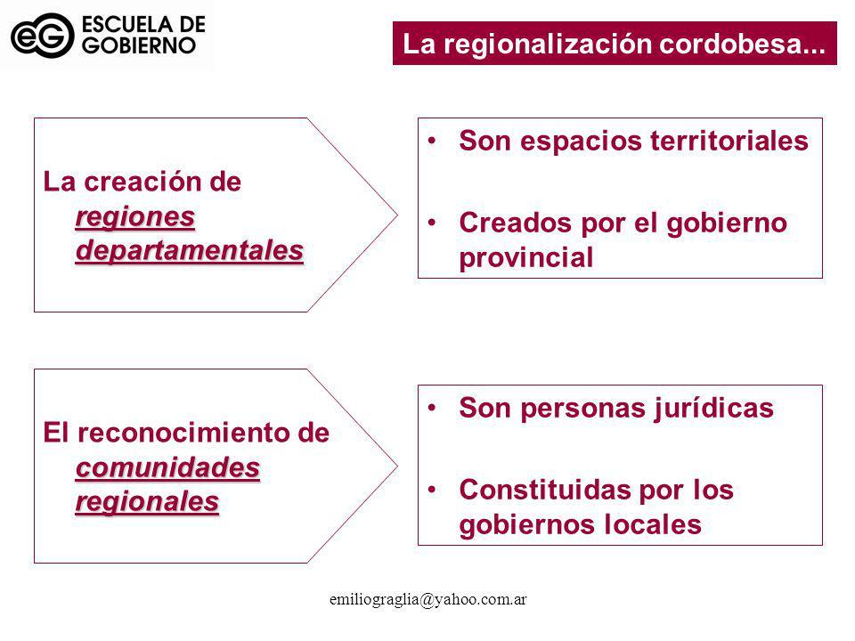 emiliograglia@yahoo.com.ar regiones departamentales La creación de regiones departamentales La regionalización cordobesa... comunidades regionales El