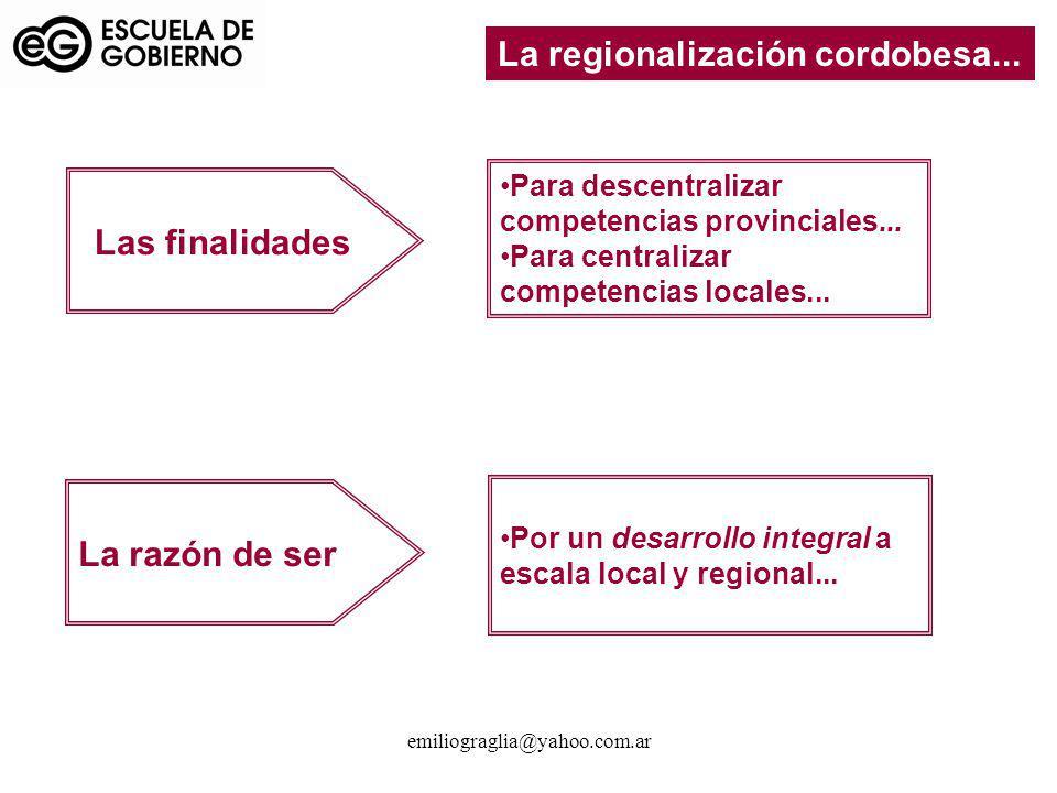 emiliograglia@yahoo.com.ar Las finalidades Para descentralizar competencias provinciales... Para centralizar competencias locales... La razón de ser P