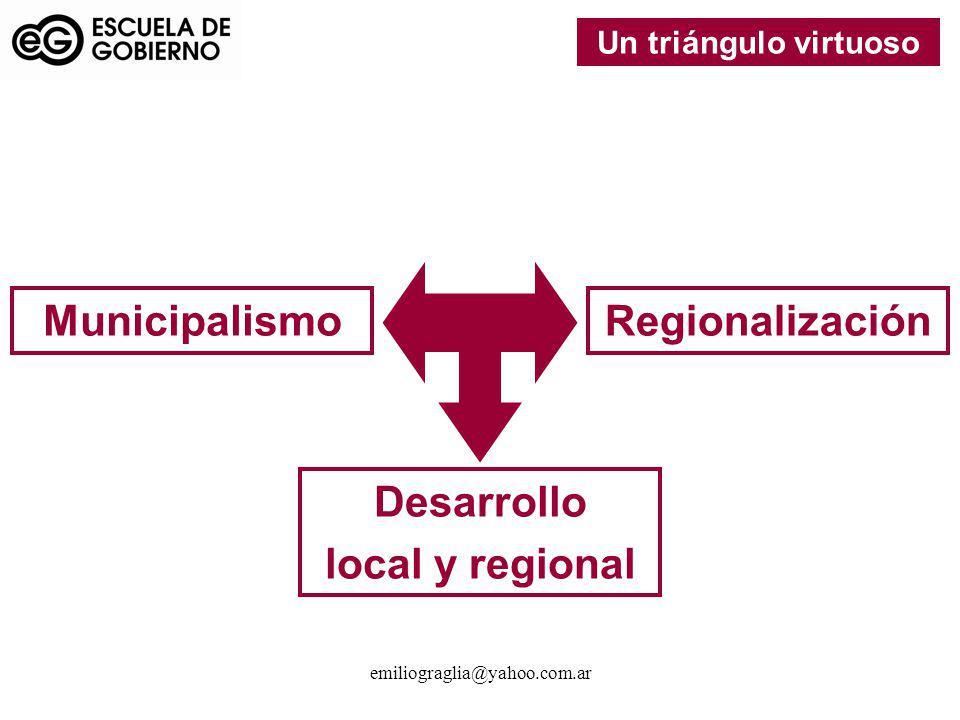 emiliograglia@yahoo.com.ar Municipalismo Un triángulo virtuoso Regionalización Desarrollo local y regional