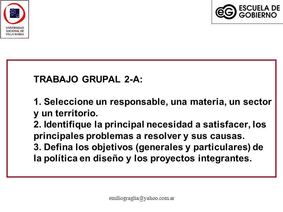 emiliograglia@yahoo.com.ar TRABAJO GRUPAL 2-A: 1. Seleccione un responsable, una materia, un sector y un territorio. 2. Identifique la principal neces