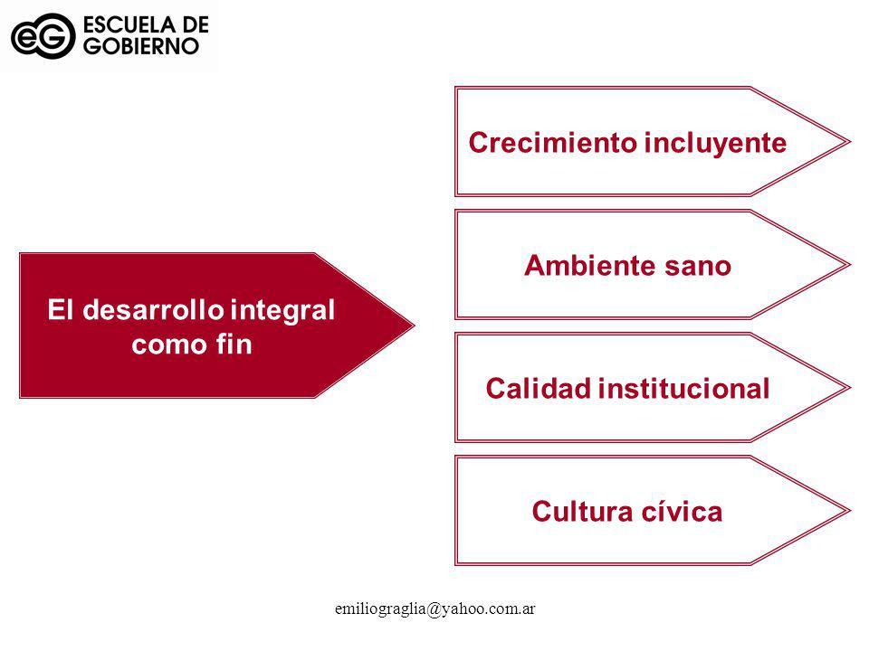 emiliograglia@yahoo.com.ar El desarrollo integral como fin Crecimiento incluyente Ambiente sano Calidad institucional Cultura cívica