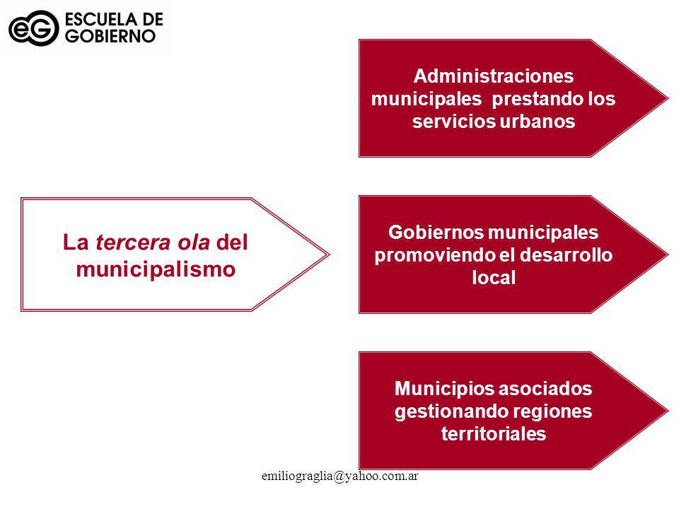 emiliograglia@yahoo.com.ar Administraciones municipales prestando los servicios urbanos Municipios asociados gestionando regiones territoriales Gobier