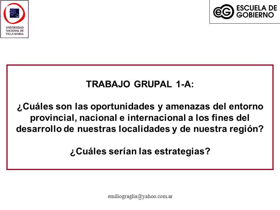emiliograglia@yahoo.com.ar TRABAJO GRUPAL 1-A: ¿Cuáles son las oportunidades y amenazas del entorno provincial, nacional e internacional a los fines d