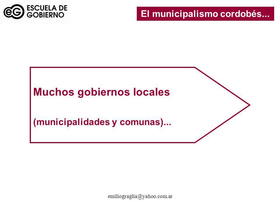 emiliograglia@yahoo.com.ar El municipalismo cordobés... Muchos gobiernos locales (municipalidades y comunas)...
