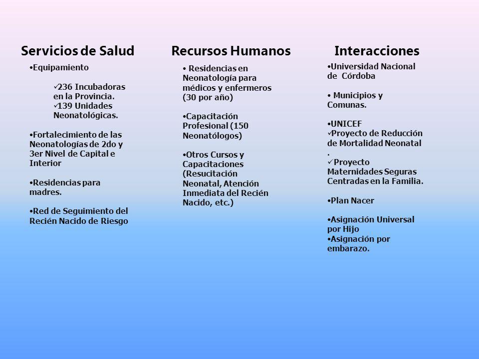 Equipamiento 236 Incubadoras en la Provincia.139 Unidades Neonatológicas.