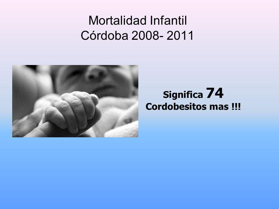 Mortalidad Infantil Córdoba 2008- 2011 Significa 74 Cordobesitos mas !!!