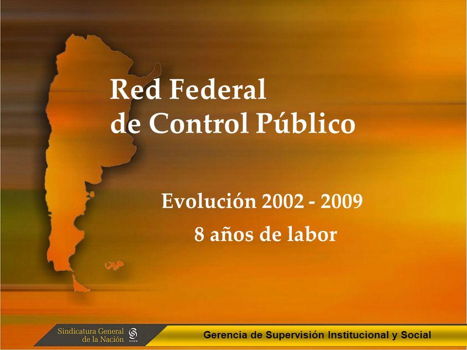 Red Federal de Control Público Evolución 2002 - 2009 8 años de labor Gerencia de Supervisión Institucional y Social