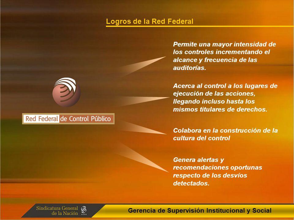 Logros de la Red Federal Permite una mayor intensidad de los controles incrementando el alcance y frecuencia de las auditorías.