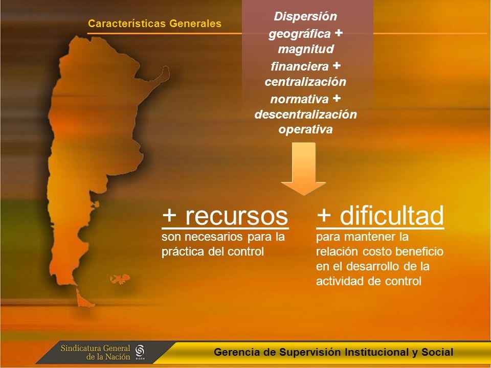 Características Generales Dispersión geográfica + magnitud financiera + centralización normativa + descentralización operativa + recursos son necesarios para la práctica del control + dificultad para mantener la relación costo beneficio en el desarrollo de la actividad de control