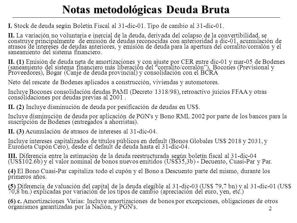2 Notas metodológicas Deuda Bruta I. Stock de deuda según Boletín Fiscal al 31-dic-01.