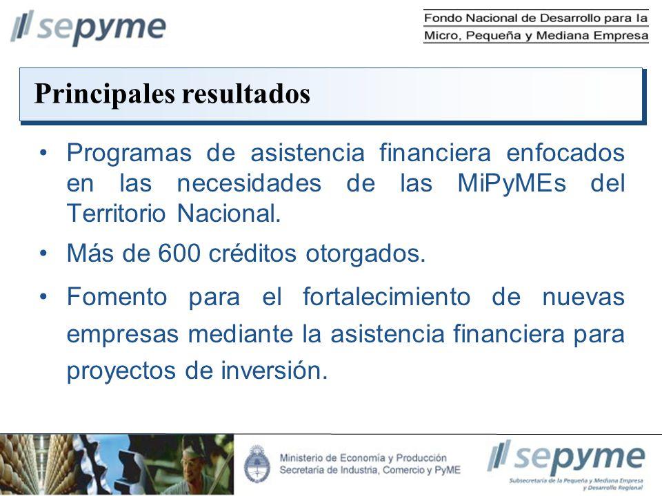 Programas de asistencia financiera enfocados en las necesidades de las MiPyMEs del Territorio Nacional. Más de 600 créditos otorgados. Fomento para el