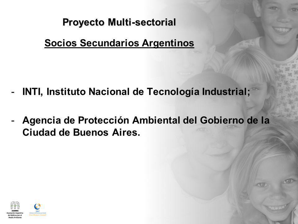 -INTI, Instituto Nacional de Tecnología Industrial; -Agencia de Protección Ambiental del Gobierno de la Ciudad de Buenos Aires.