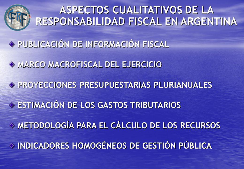 ASPECTOS CUALITATIVOS DE LA RESPONSABILIDAD FISCAL EN ARGENTINA PUBLICACIÓN DE INFORMACIÓN FISCAL PUBLICACIÓN DE INFORMACIÓN FISCAL MARCO MACROFISCAL DEL EJERCICIO MARCO MACROFISCAL DEL EJERCICIO PROYECCIONES PRESUPUESTARIAS PLURIANUALES PROYECCIONES PRESUPUESTARIAS PLURIANUALES ESTIMACIÓN DE LOS GASTOS TRIBUTARIOS ESTIMACIÓN DE LOS GASTOS TRIBUTARIOS METODOLOGÍA PARA EL CÁLCULO DE LOS RECURSOS METODOLOGÍA PARA EL CÁLCULO DE LOS RECURSOS INDICADORES HOMOGÉNEOS DE GESTIÓN PÚBLICA INDICADORES HOMOGÉNEOS DE GESTIÓN PÚBLICA