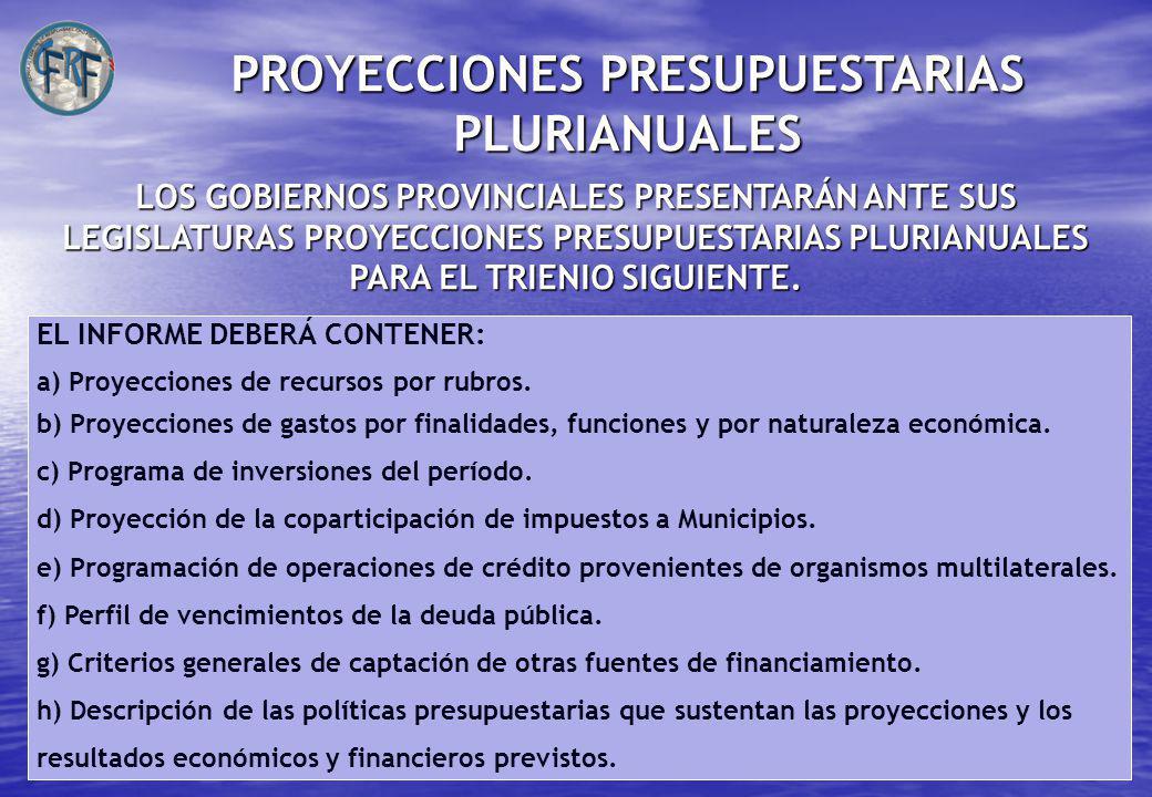 EL INFORME DEBERÁ CONTENER: a) Proyecciones de recursos por rubros.