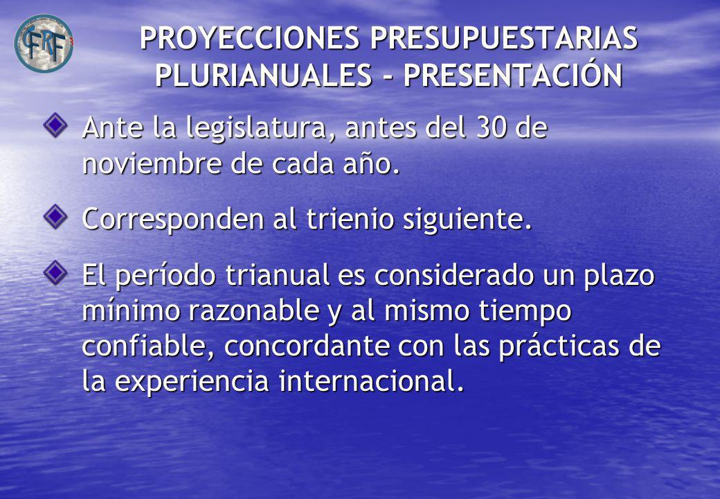PROYECCIONES PRESUPUESTARIAS PLURIANUALES - PRESENTACIÓN Ante la legislatura, antes del 30 de noviembre de cada año.