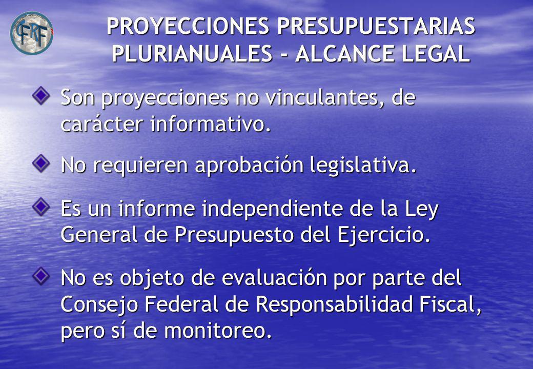 PROYECCIONES PRESUPUESTARIAS PLURIANUALES - ALCANCE LEGAL Son proyecciones no vinculantes, de carácter informativo.