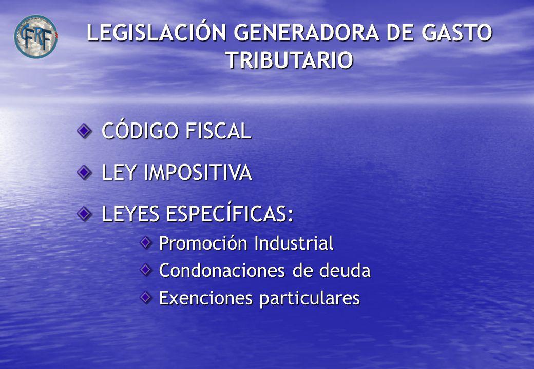 LEGISLACIÓN GENERADORA DE GASTO TRIBUTARIO CÓDIGO FISCAL LEY IMPOSITIVA LEYES ESPECÍFICAS: Promoción Industrial Condonaciones de deuda Exenciones particulares