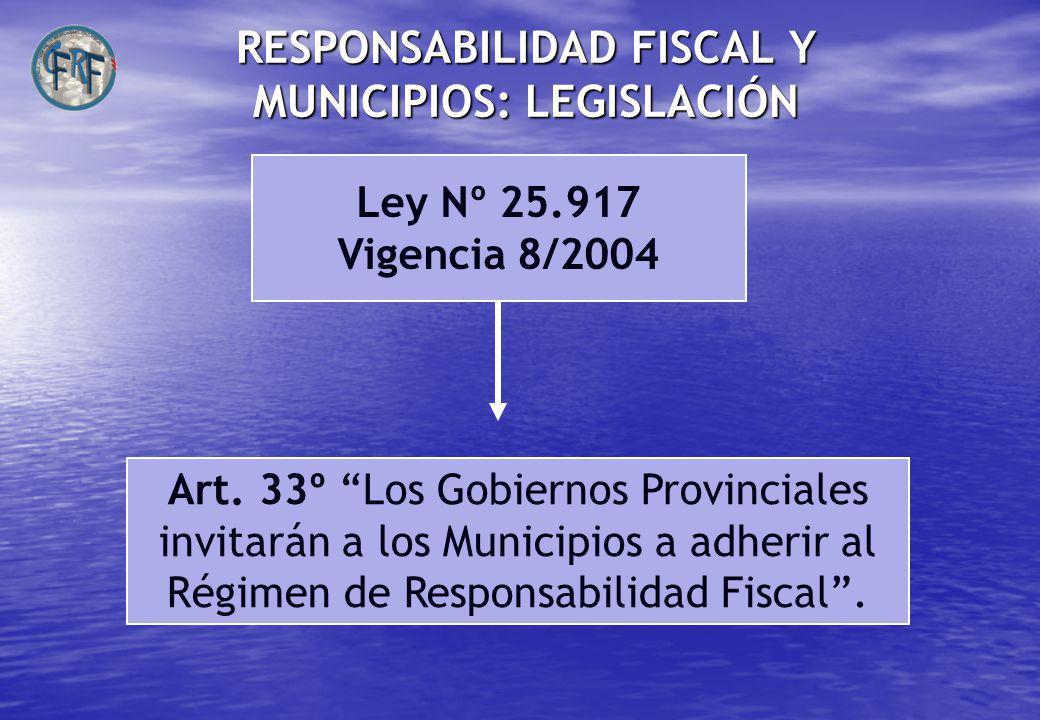 RESPONSABILIDAD FISCAL Y MUNICIPIOS: LEGISLACIÓN Art.
