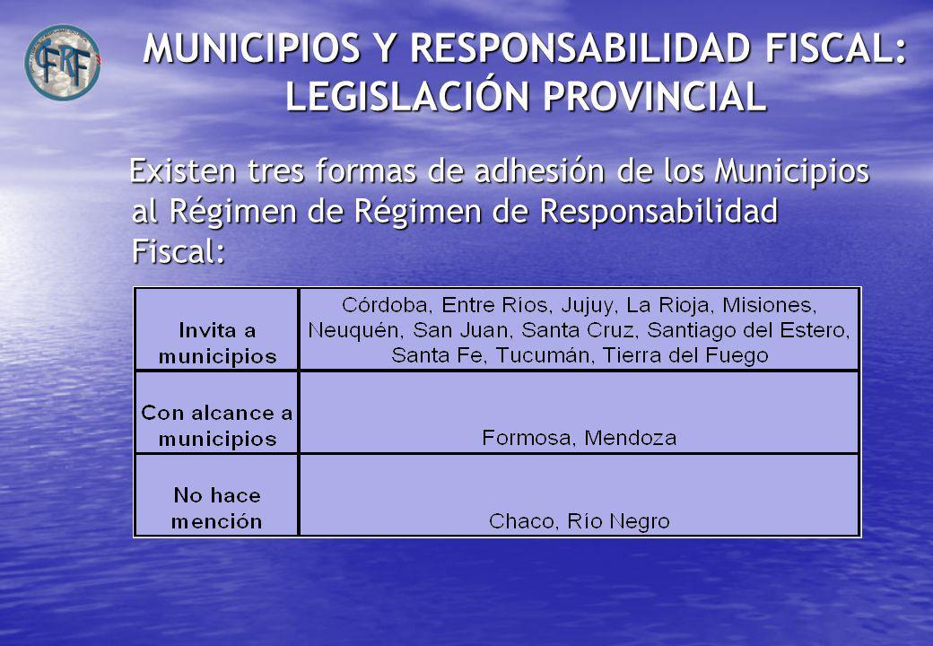 MUNICIPIOS Y RESPONSABILIDAD FISCAL: LEGISLACIÓN PROVINCIAL Existen tres formas de adhesión de los Municipios al Régimen de Régimen de Responsabilidad Fiscal: Existen tres formas de adhesión de los Municipios al Régimen de Régimen de Responsabilidad Fiscal: