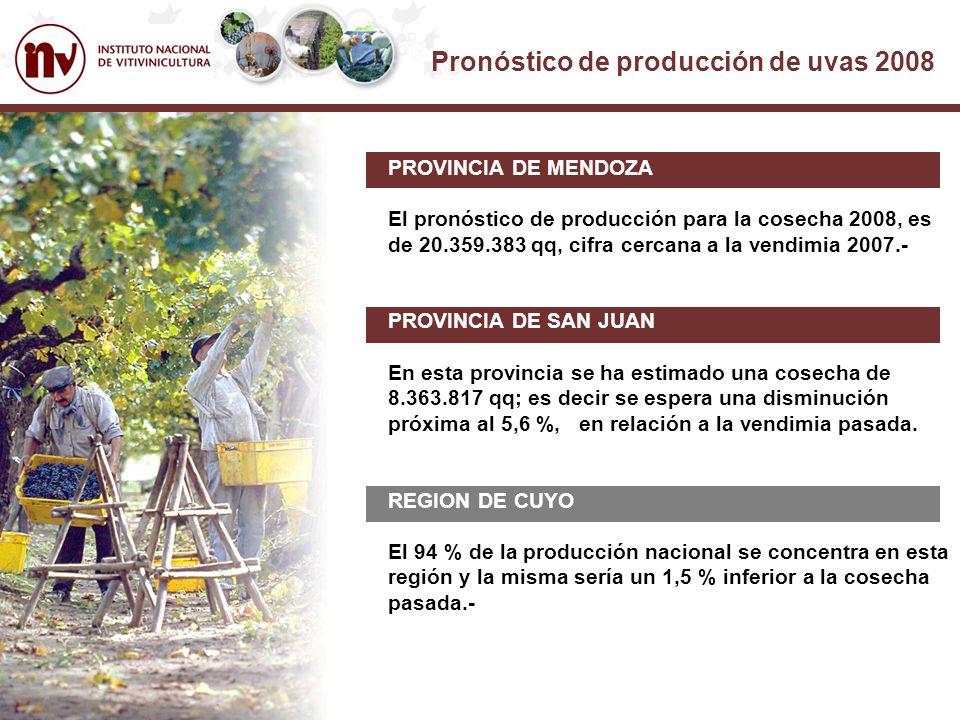 Pronóstico de producción de uvas 2008 PROVINCIA DE MENDOZA El pronóstico de producción para la cosecha 2008, es de 20.359.383 qq, cifra cercana a la v