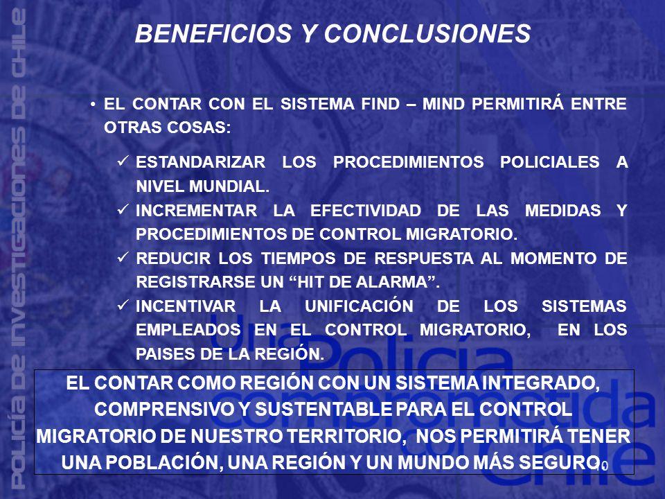 10 EL CONTAR CON EL SISTEMA FIND – MIND PERMITIRÁ ENTRE OTRAS COSAS: ESTANDARIZAR LOS PROCEDIMIENTOS POLICIALES A NIVEL MUNDIAL.