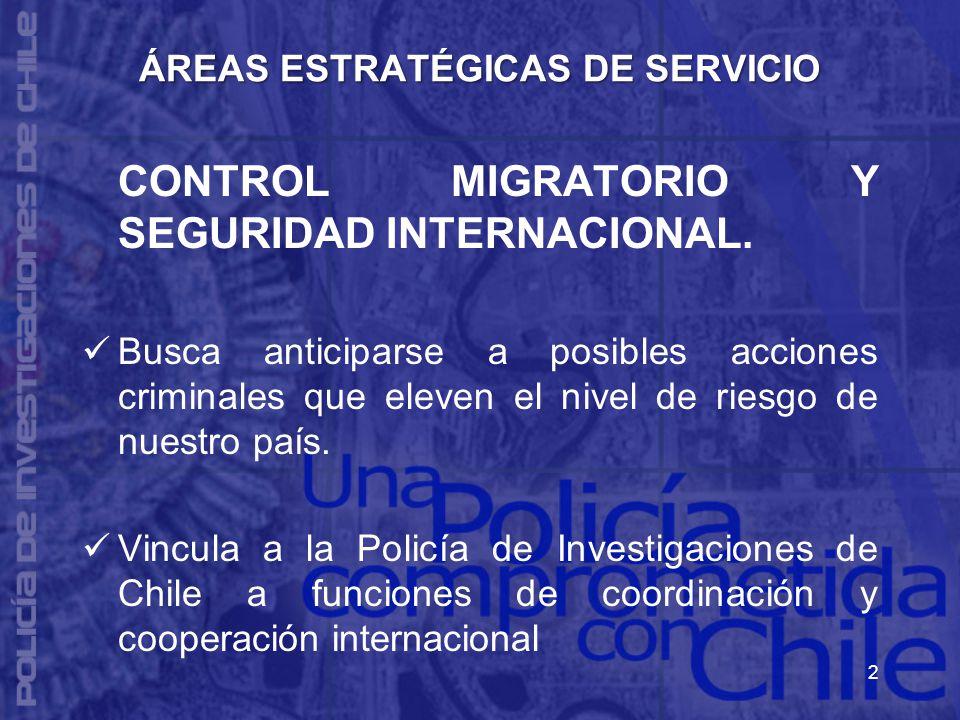 ÁREAS ESTRATÉGICAS DE SERVICIO CONTROL MIGRATORIO Y SEGURIDAD INTERNACIONAL.