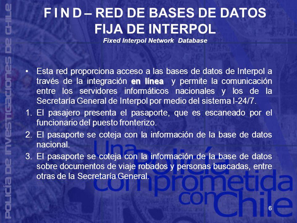 FIND– RED DE BASES DE DATOS FIJA DE INTERPOL Fixed Interpol Network Database en líneaEsta red proporciona acceso a las bases de datos de Interpol a través de la integración en línea y permite la comunicación entre los servidores informáticos nacionales y los de la Secretaría General de Interpol por medio del sistema I-24/7.