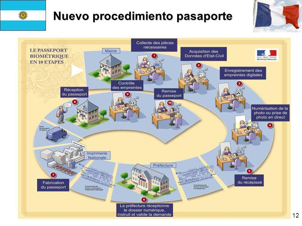12 Nuevo procedimiento pasaporte